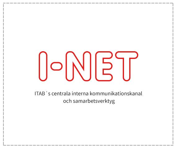 SharePoint itab
